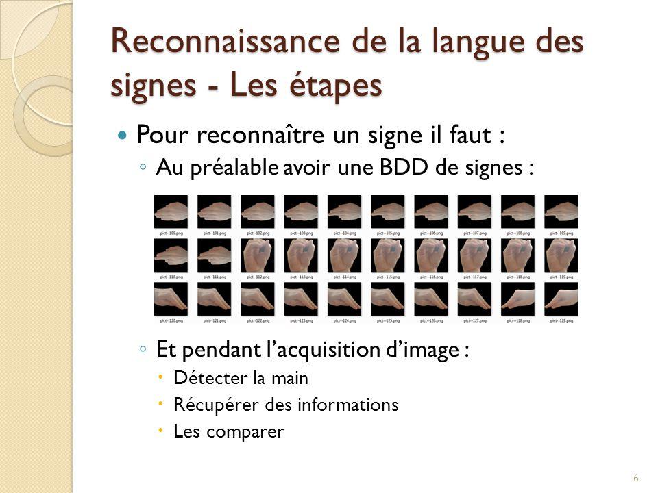 Reconnaissance de la langue des signes - Les étapes