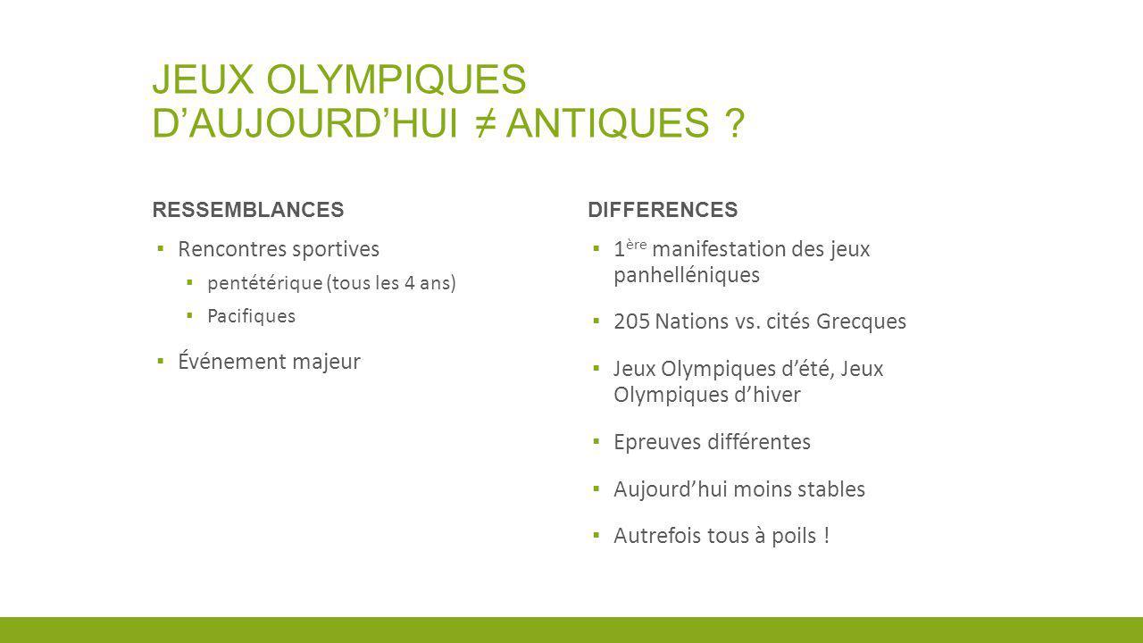 Jeux Olympiques d'aujourd'hui ≠ ANTIQUES