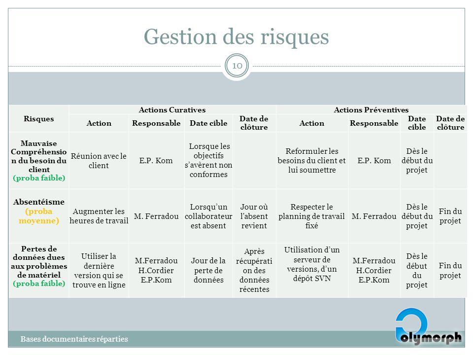 Gestion des risques Réunion avec le client E.P. Kom