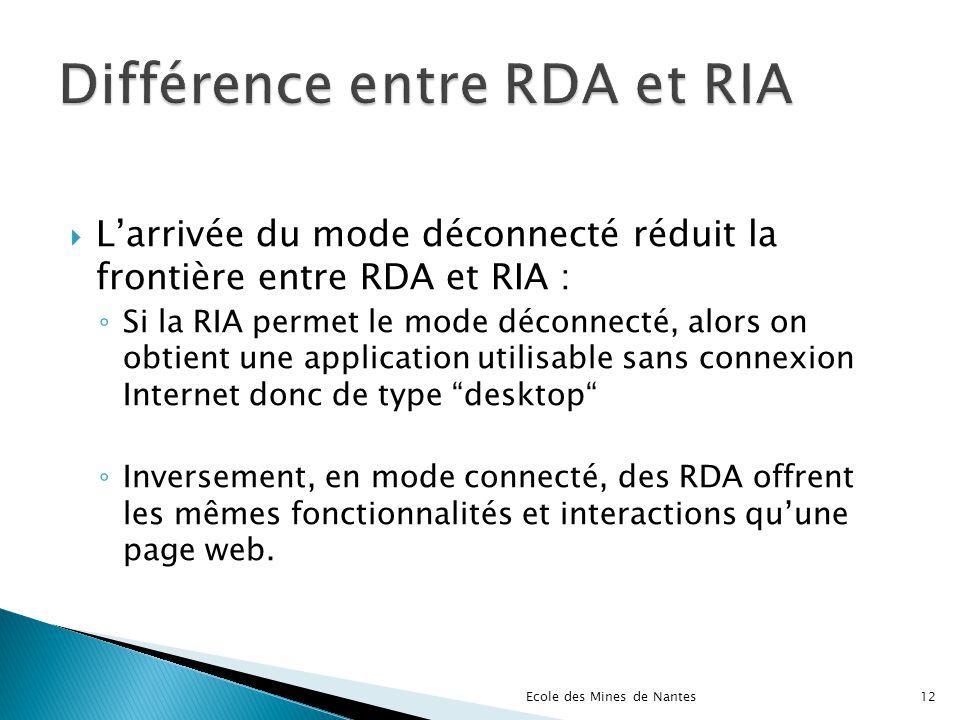 Différence entre RDA et RIA