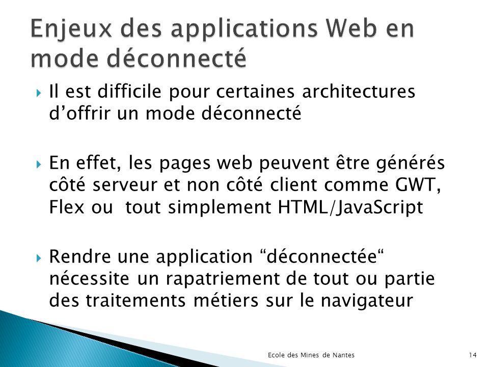 Enjeux des applications Web en mode déconnecté