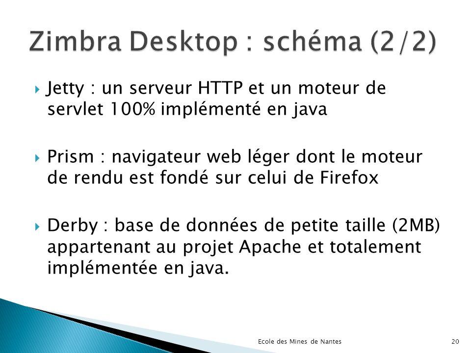 Zimbra Desktop : schéma (2/2)