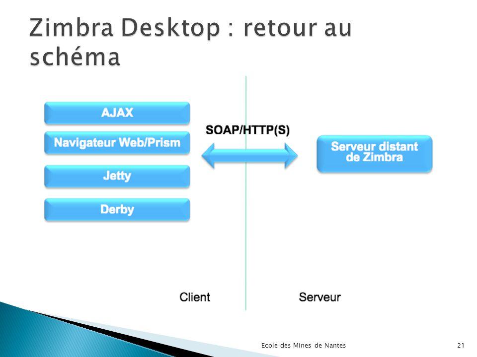 Zimbra Desktop : retour au schéma