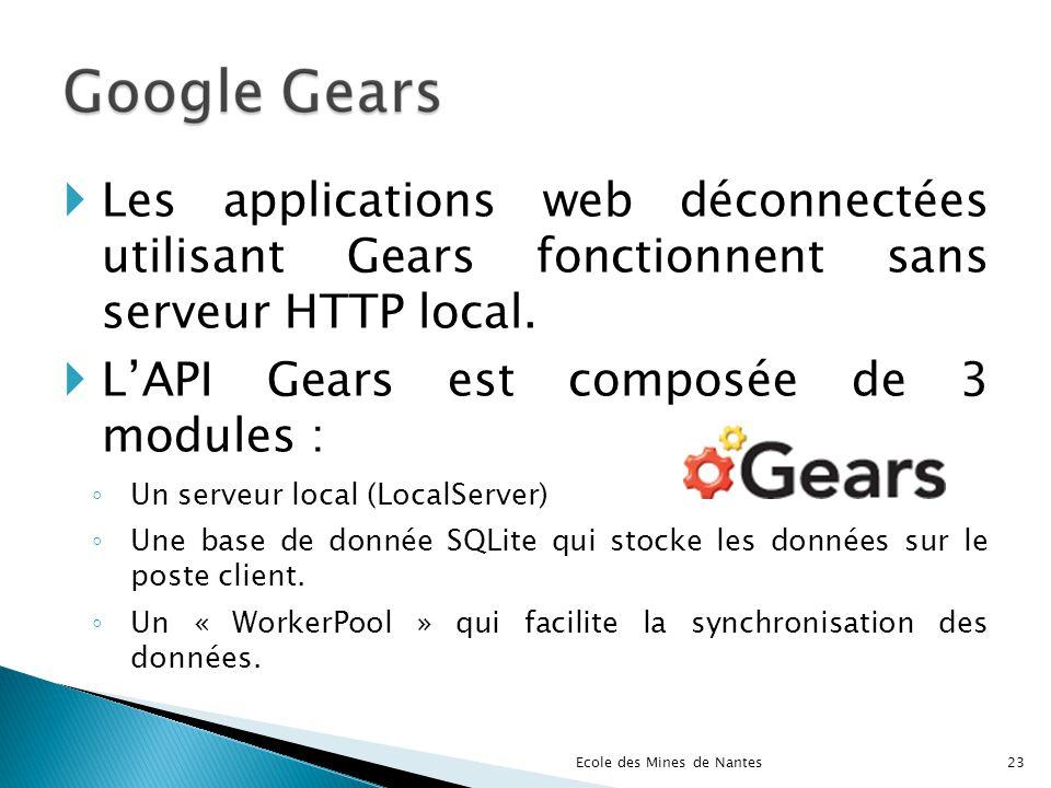 L'API Gears est composée de 3 modules :