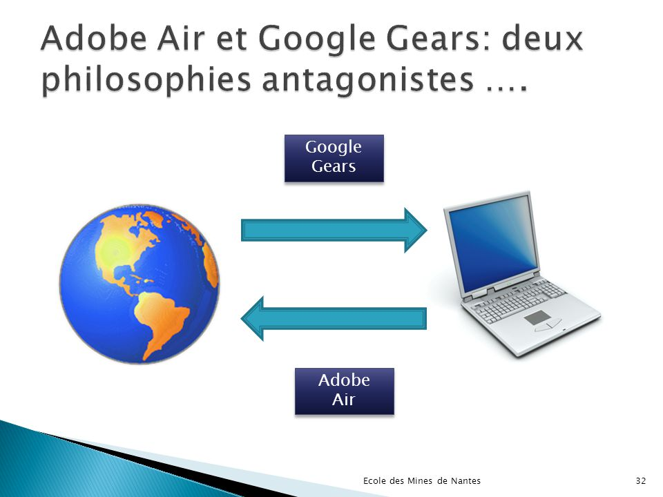 Adobe Air et Google Gears: deux philosophies antagonistes ….