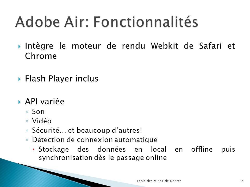 Adobe Air: Fonctionnalités