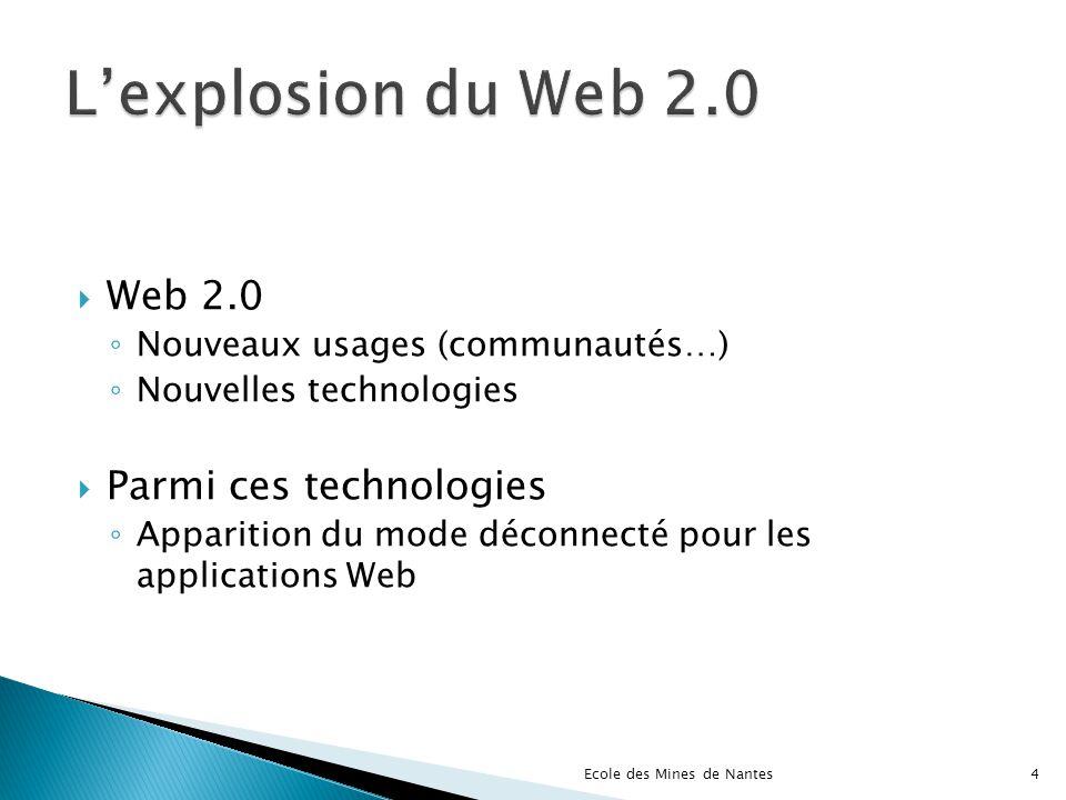L'explosion du Web 2.0 Web 2.0 Parmi ces technologies