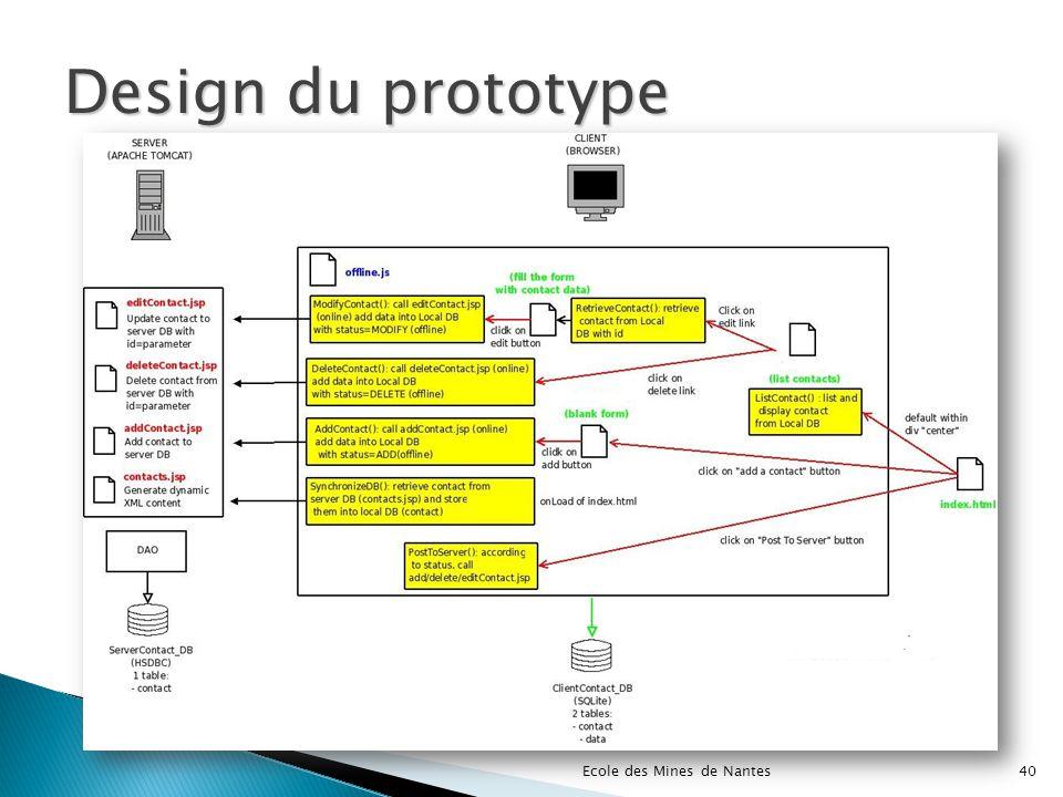 Design du prototype Ecole des Mines de Nantes 40