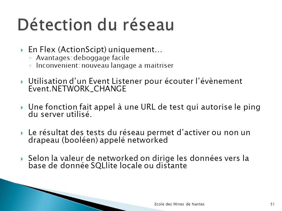 Détection du réseau En Flex (ActionScipt) uniquement…