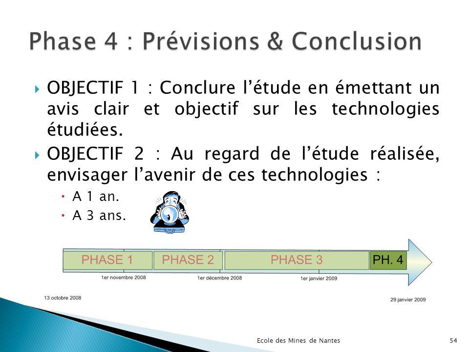 Phase 4 : Prévisions & Conclusion