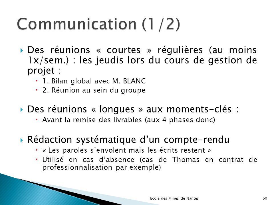 Communication (1/2) Des réunions « courtes » régulières (au moins 1x/sem.) : les jeudis lors du cours de gestion de projet :