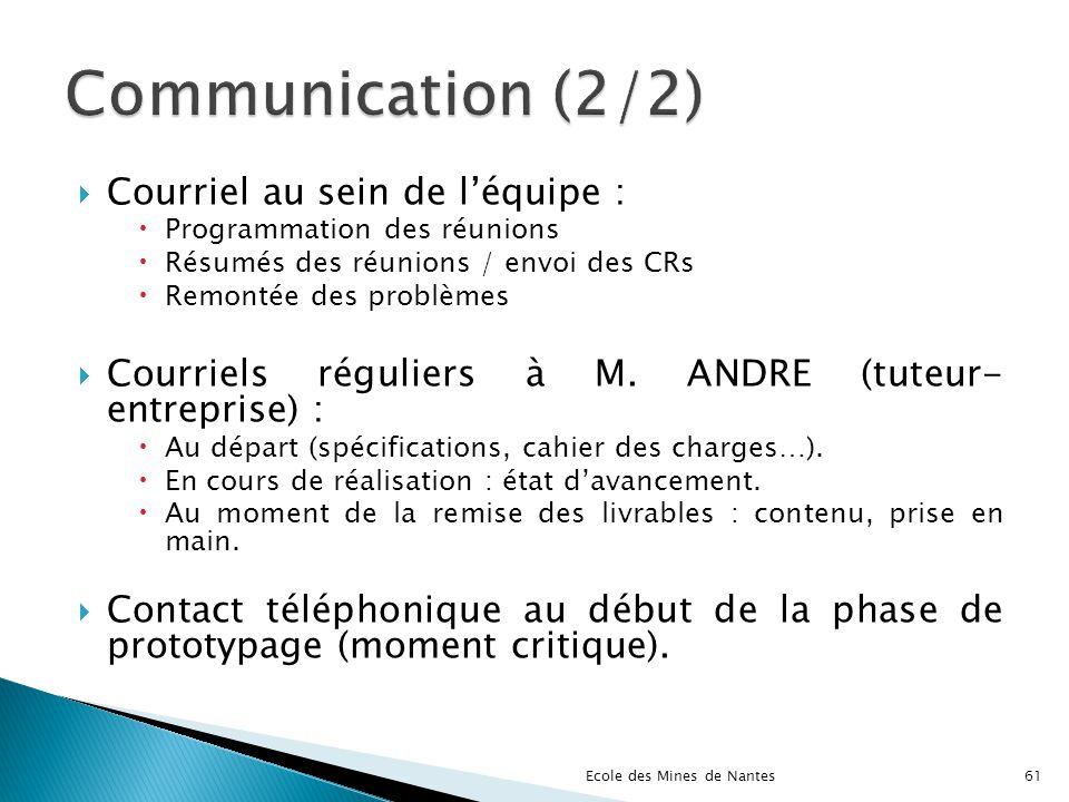 Communication (2/2) Courriel au sein de l'équipe :