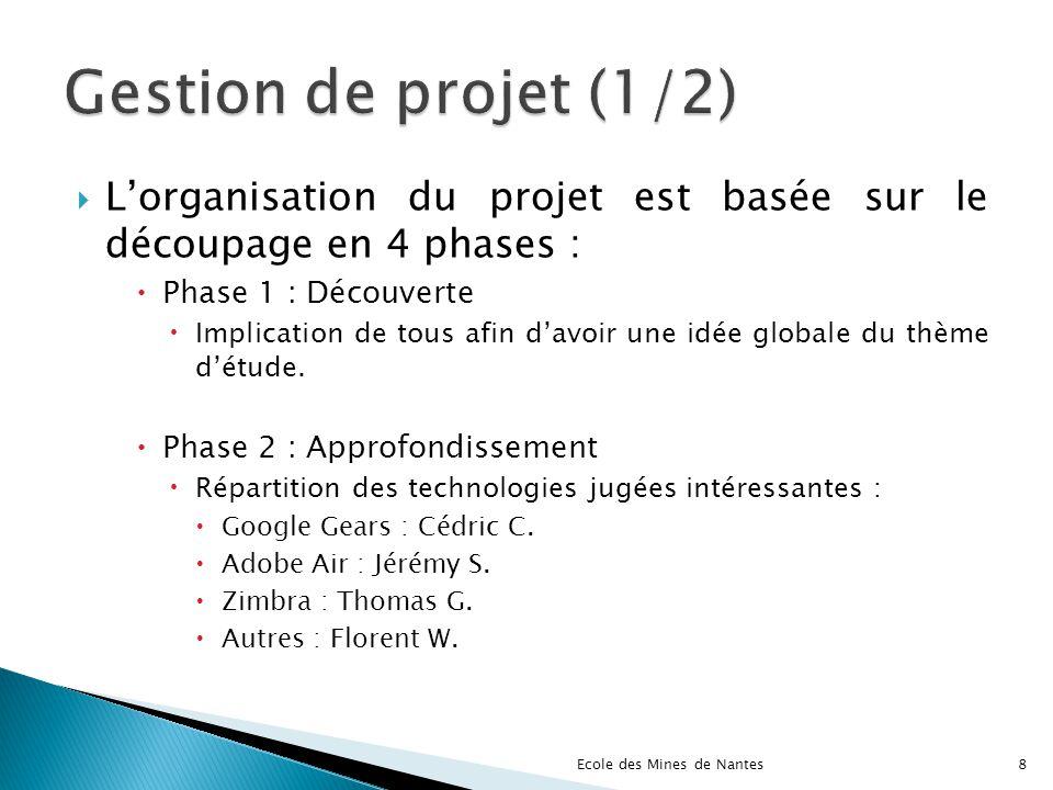 Gestion de projet (1/2) L'organisation du projet est basée sur le découpage en 4 phases : Phase 1 : Découverte.
