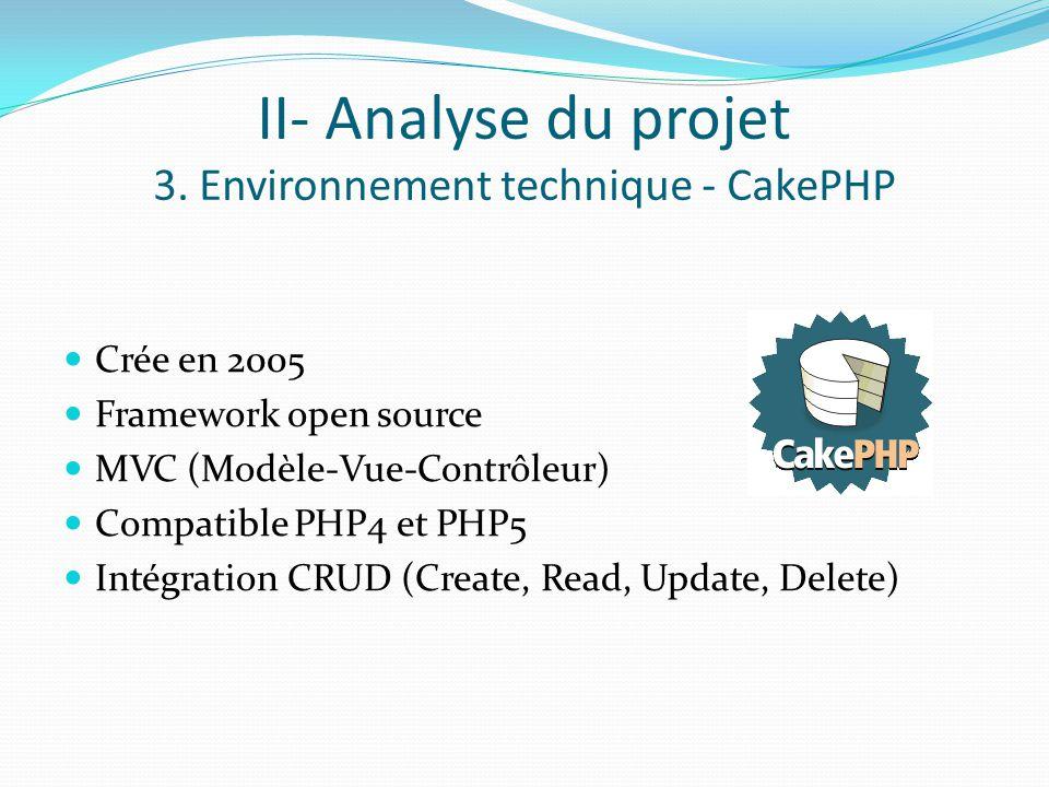 II- Analyse du projet 3. Environnement technique - CakePHP