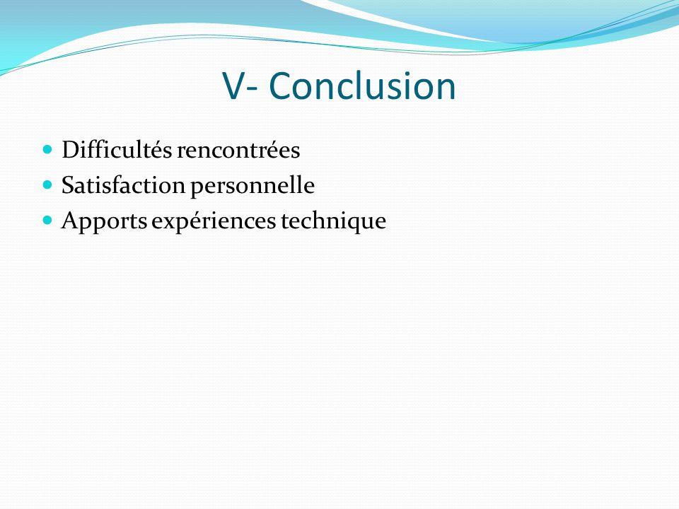 V- Conclusion Difficultés rencontrées Satisfaction personnelle