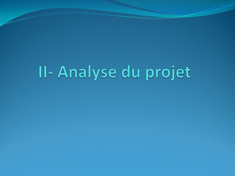 II- Analyse du projet