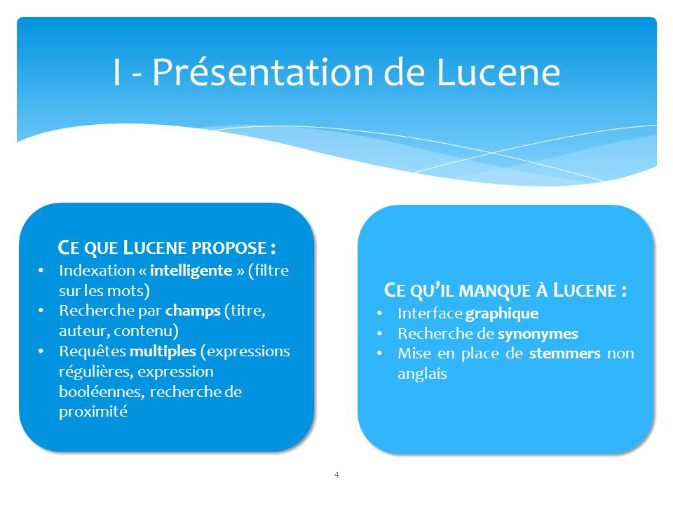I - Présentation de Lucene