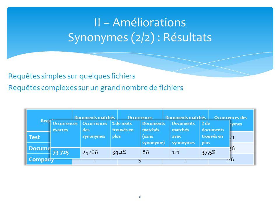 II – Améliorations Synonymes (2/2) : Résultats
