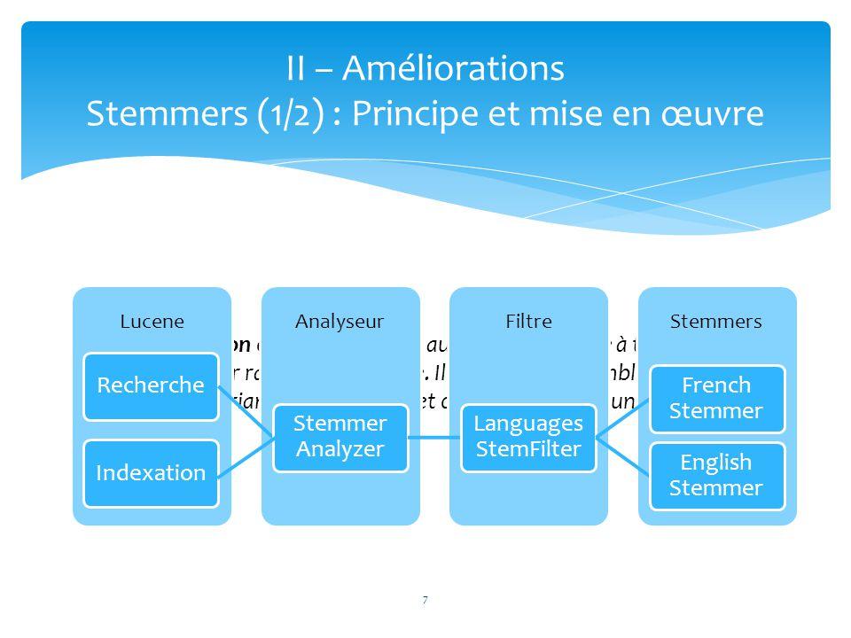 II – Améliorations Stemmers (1/2) : Principe et mise en œuvre