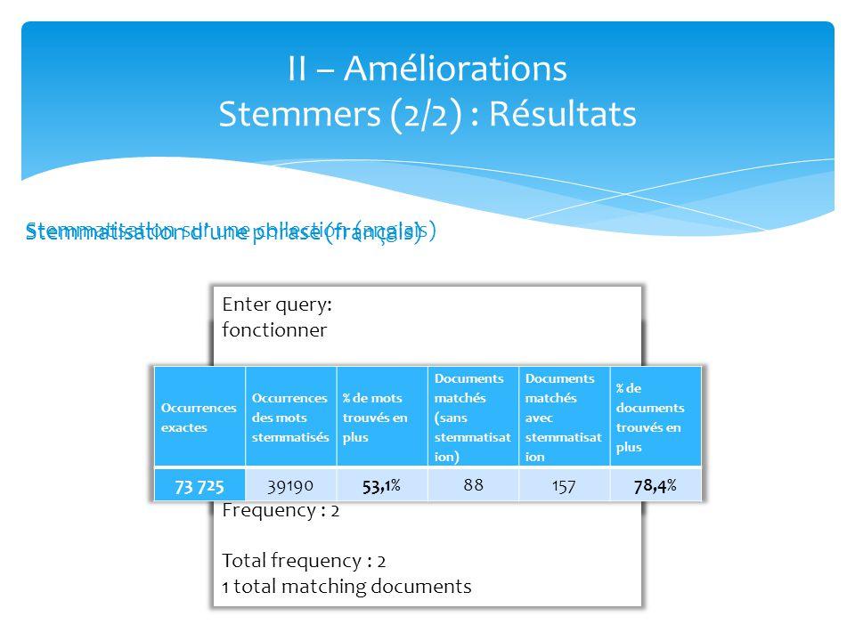 II – Améliorations Stemmers (2/2) : Résultats