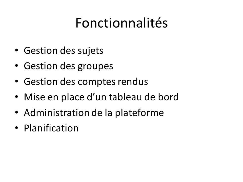Fonctionnalités Gestion des sujets Gestion des groupes