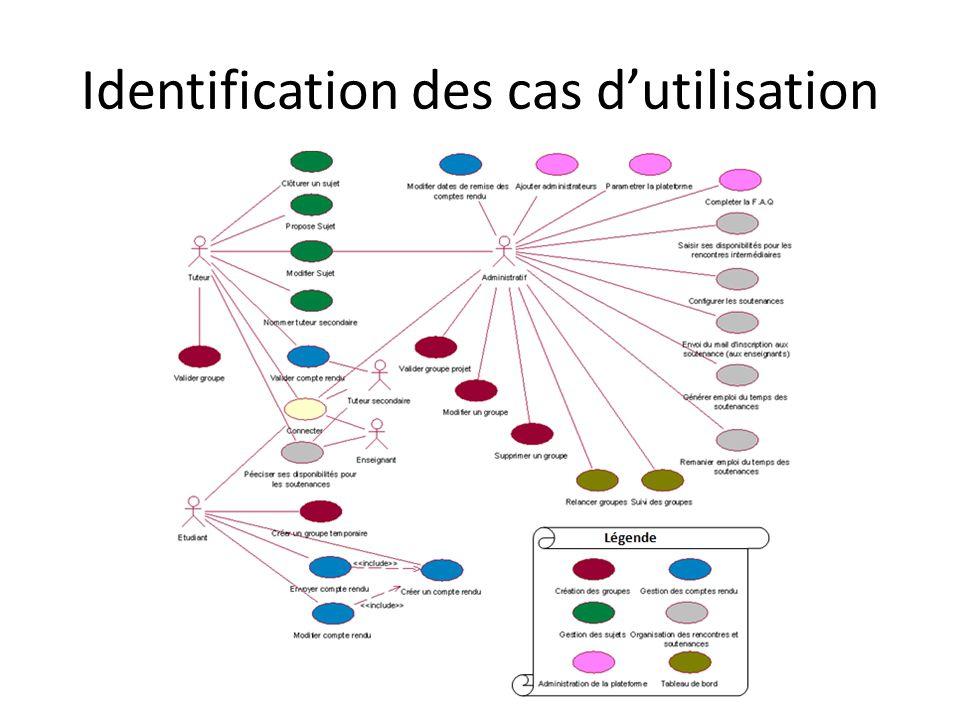 Identification des cas d'utilisation
