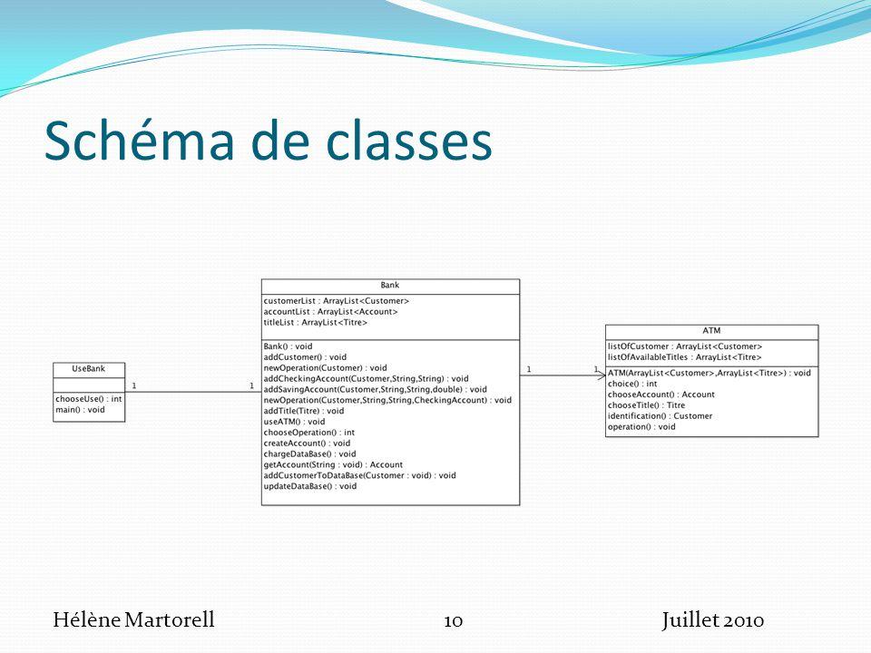Schéma de classes Hélène Martorell 10 Juillet 2010