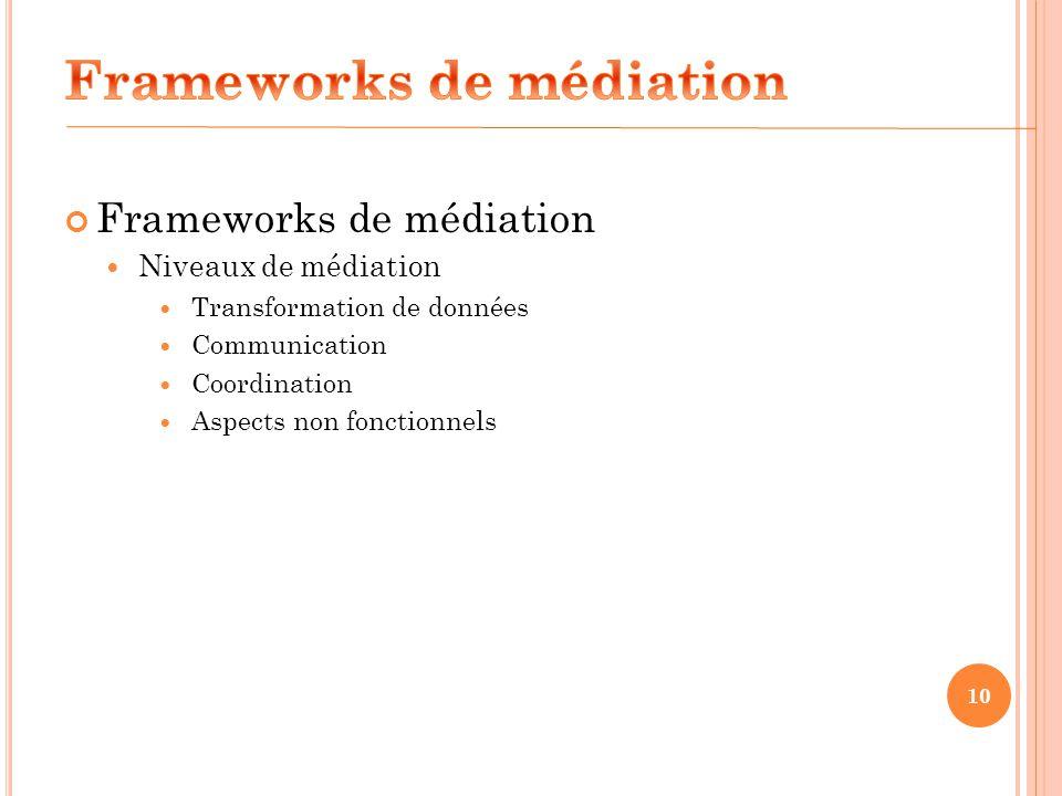 Frameworks de médiation