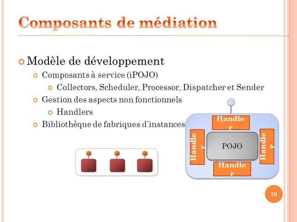 Composants de médiation