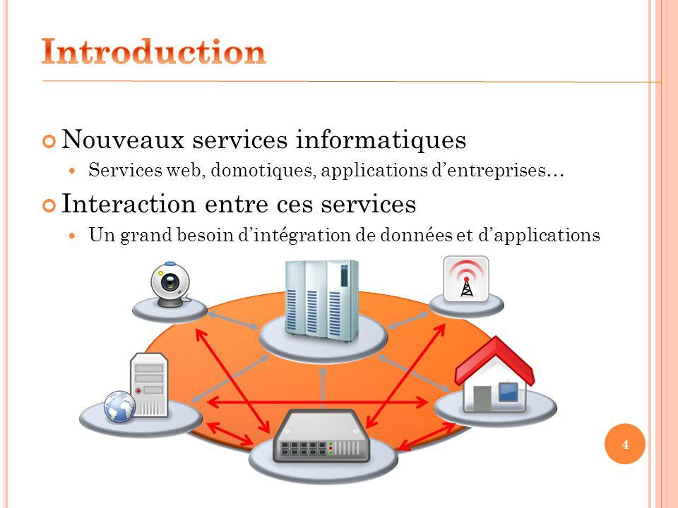 Introduction Nouveaux services informatiques