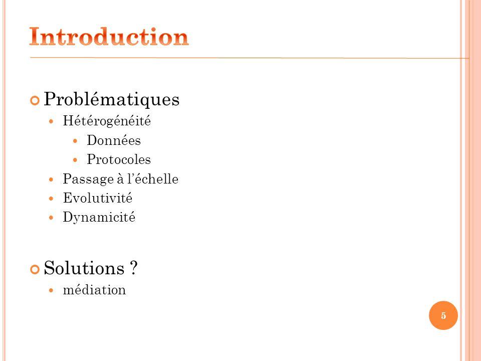 Introduction Problématiques Solutions Hétérogénéité Données