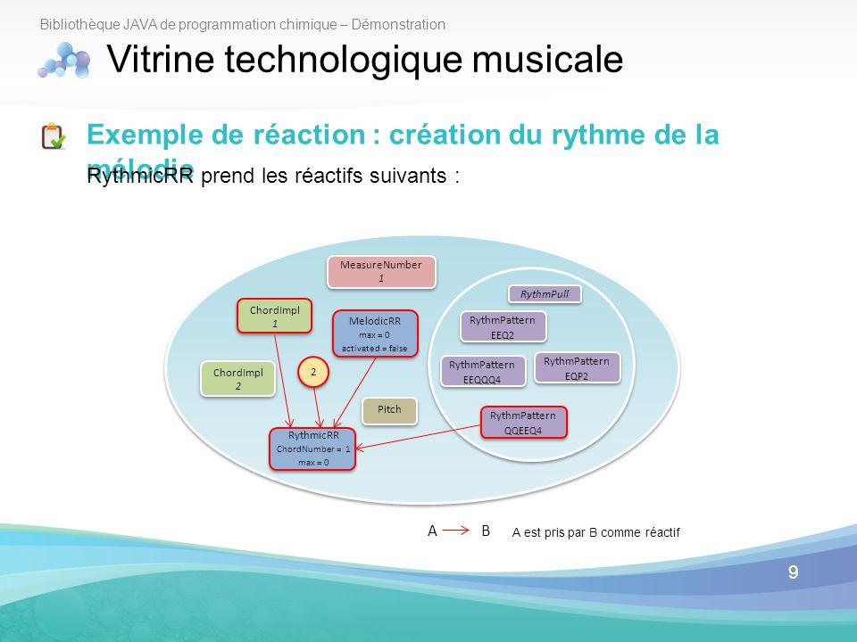 Vitrine technologique musicale