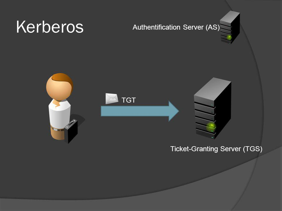 Kerberos Authentification Server (AS) TGT Ticket-Granting Server (TGS)