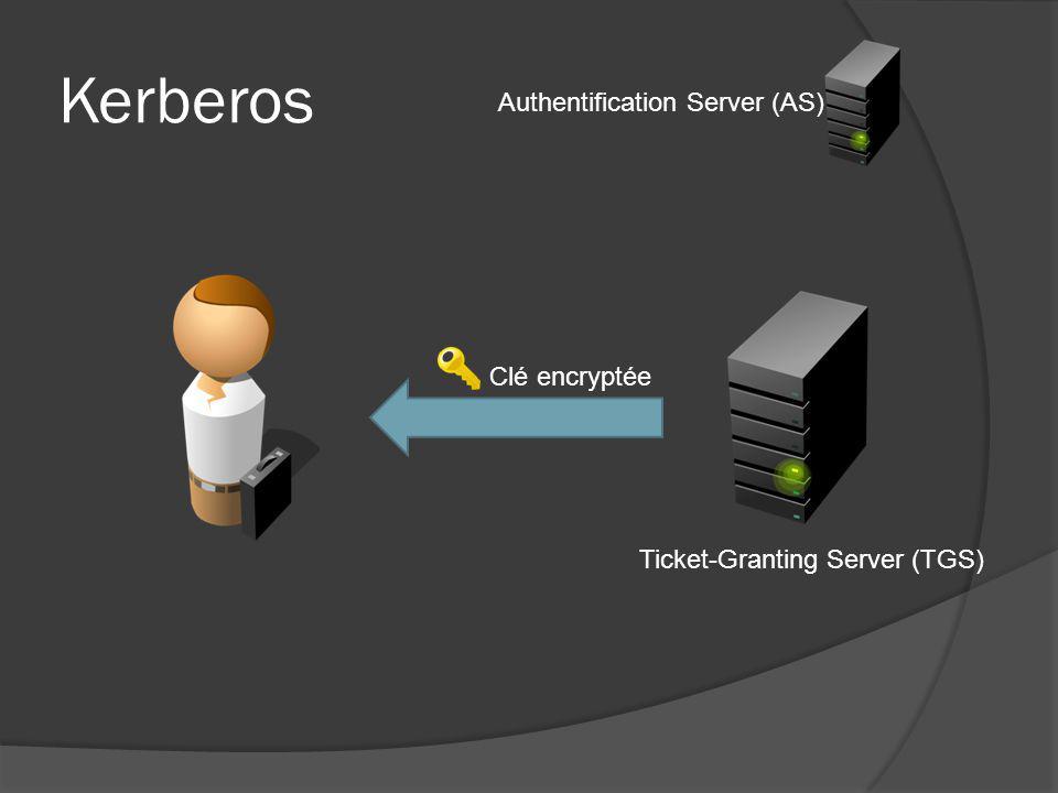 Kerberos Authentification Server (AS) Clé encryptée