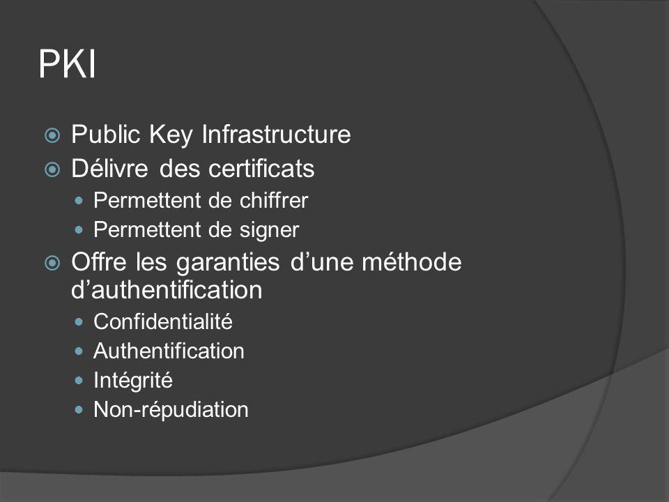 PKI Public Key Infrastructure Délivre des certificats