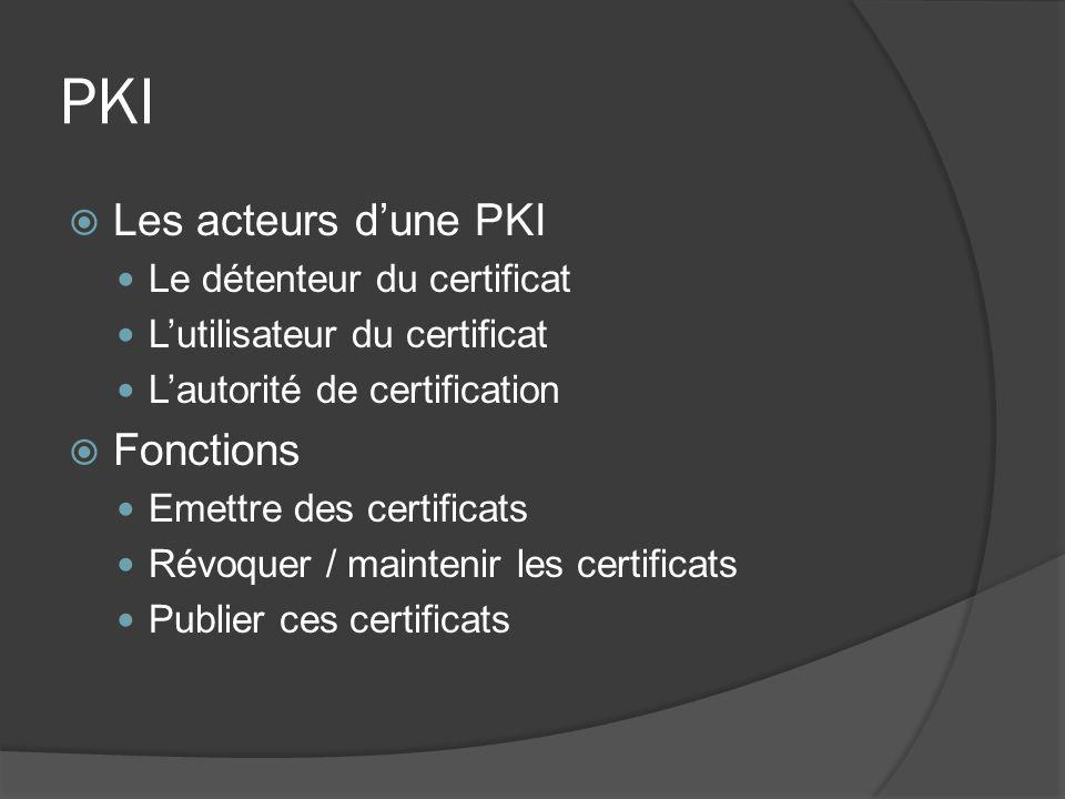 PKI Les acteurs d'une PKI Fonctions Le détenteur du certificat