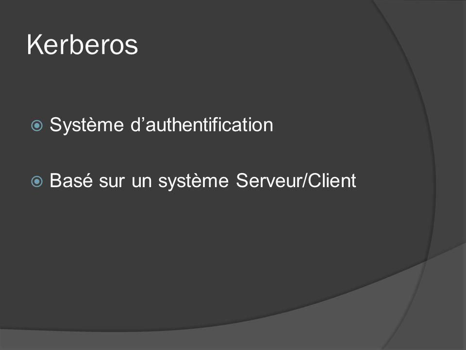 Kerberos Système d'authentification Basé sur un système Serveur/Client