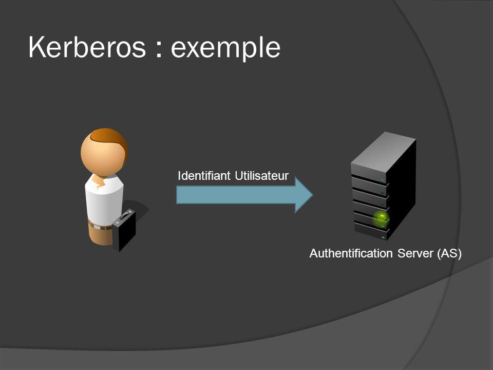 Kerberos : exemple Identifiant Utilisateur