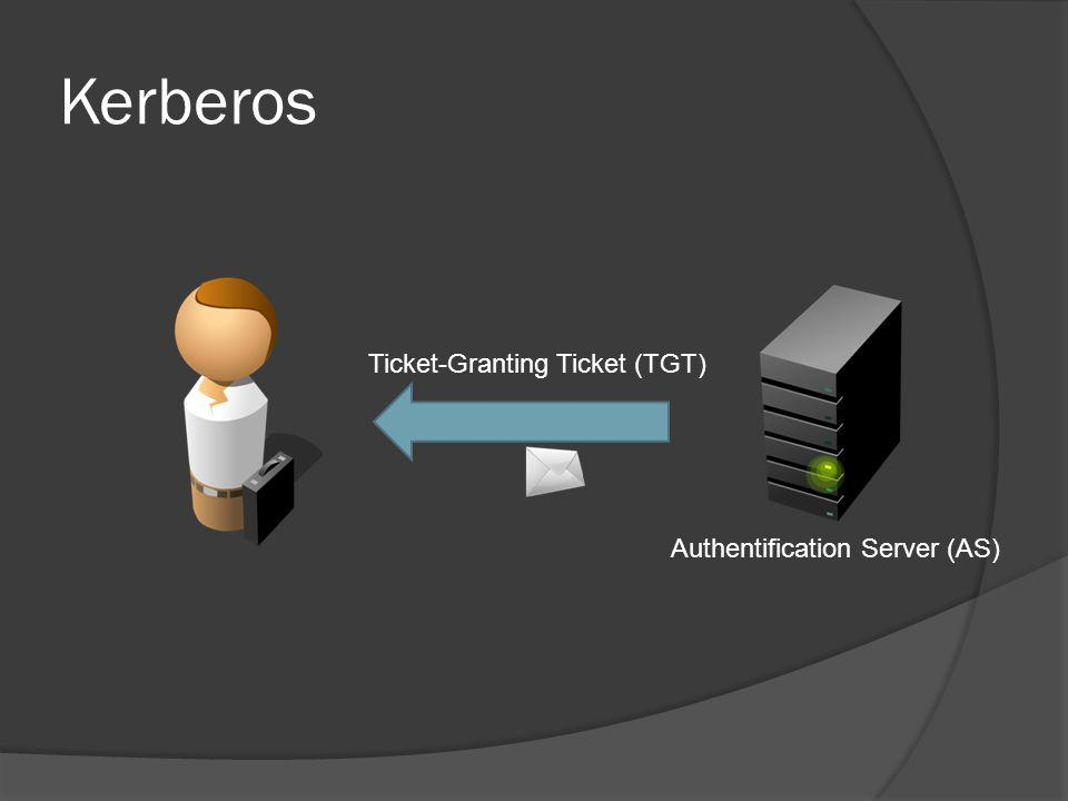 Kerberos Ticket-Granting Ticket (TGT) Authentification Server (AS)