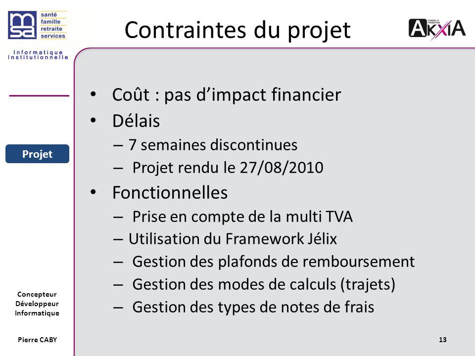 Contraintes du projet Coût : pas d'impact financier Délais