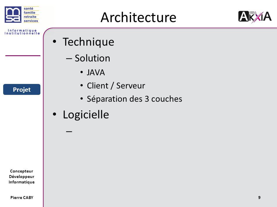 Architecture Technique Logicielle Solution JAVA Client / Serveur