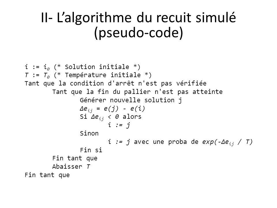 II- L'algorithme du recuit simulé (pseudo-code)