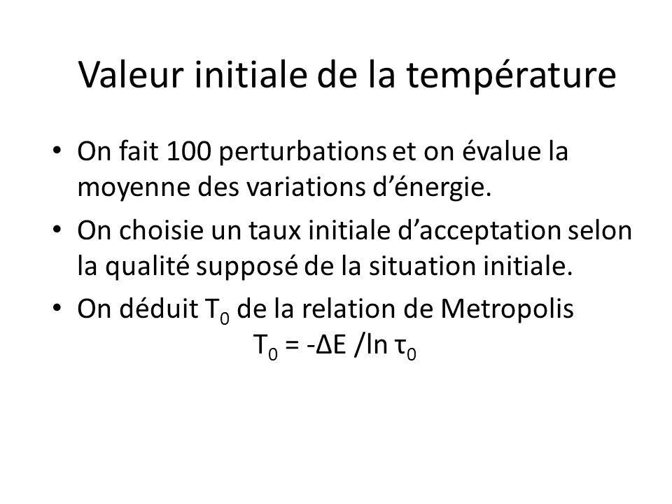 Valeur initiale de la température