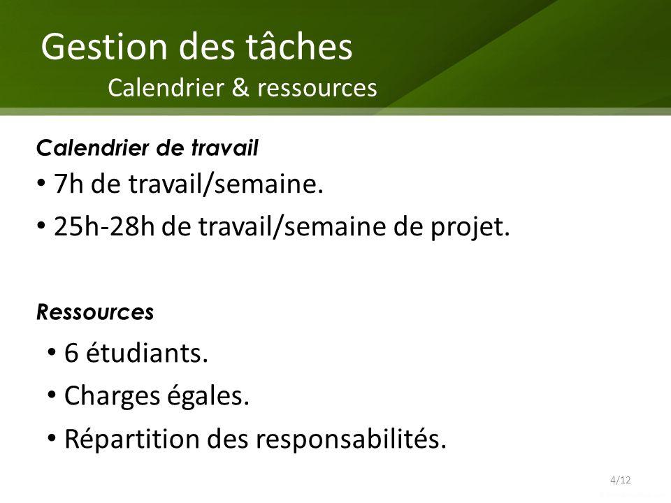 Gestion des tâches Calendrier & ressources