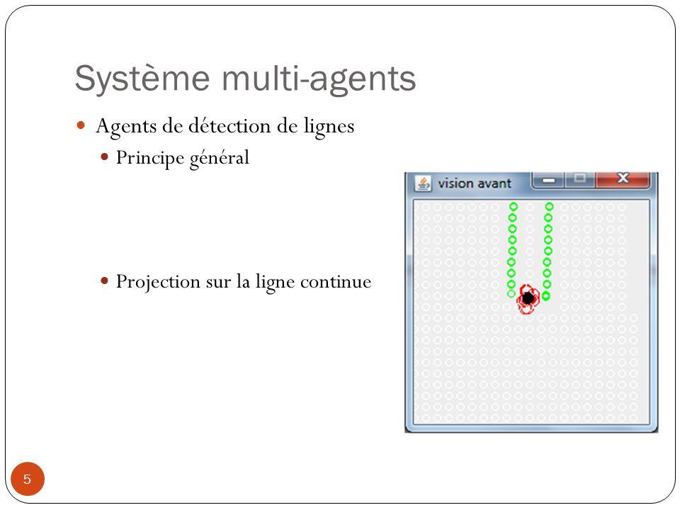 Système multi-agents Agents de détection de lignes Principe général