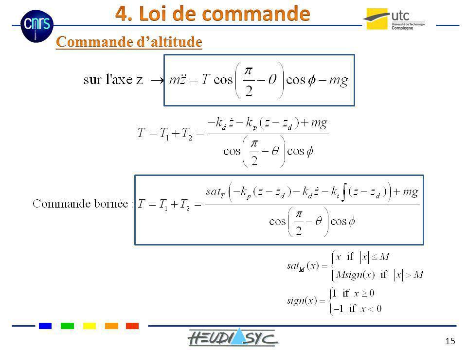4. Loi de commande Commande d'altitude