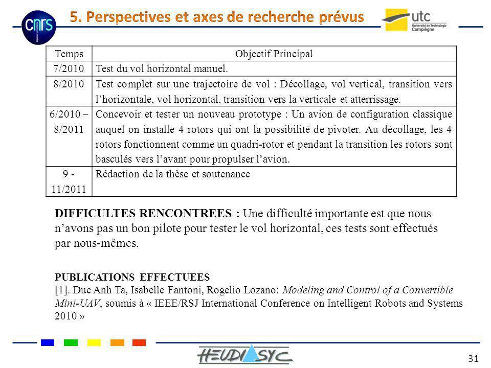 5. Perspectives et axes de recherche prévus