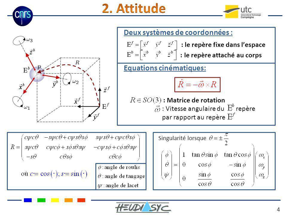 2. Attitude Deux systèmes de coordonnées : Equations cinématiques: