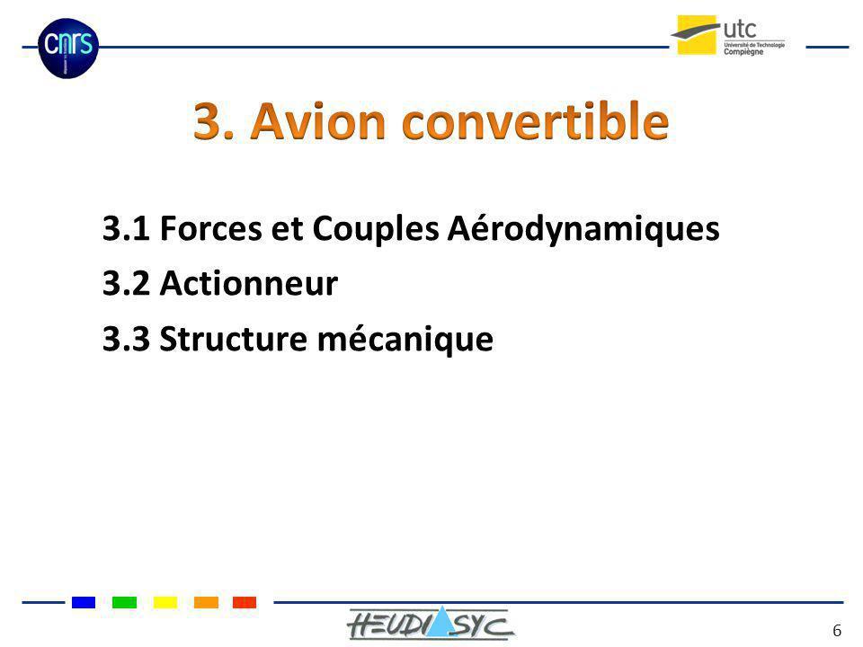 3. Avion convertible 3.1 Forces et Couples Aérodynamiques 3.2 Actionneur 3.3 Structure mécanique