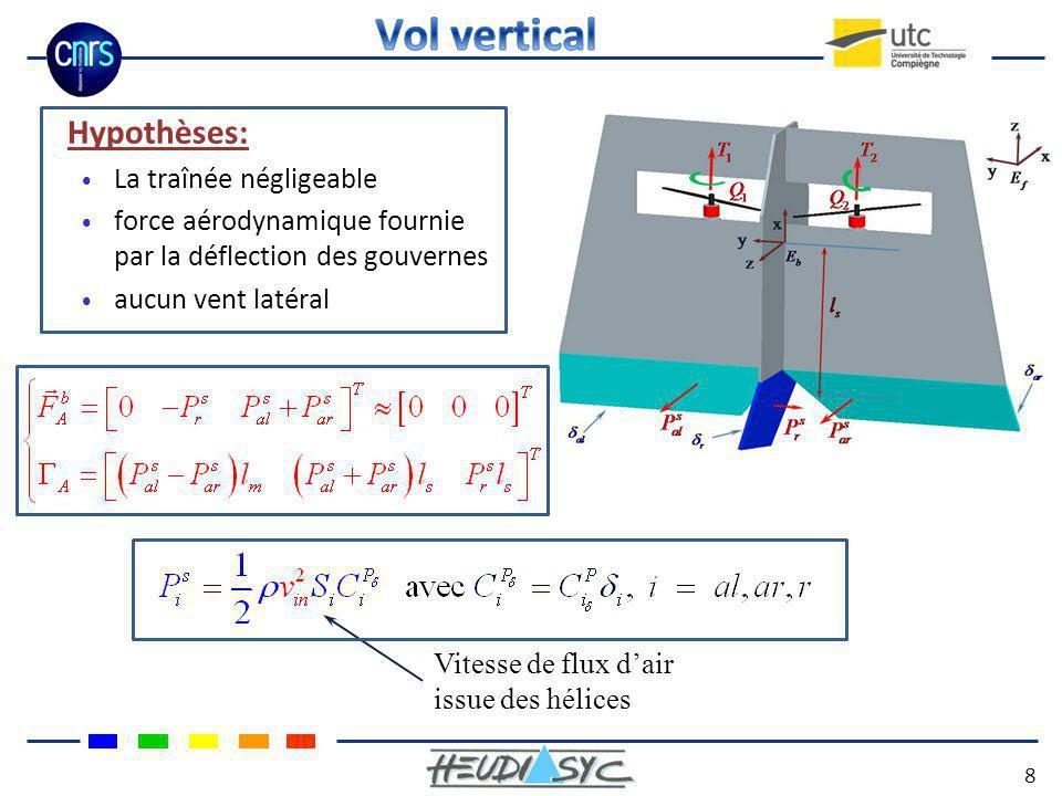 Vol vertical Hypothèses: La traînée négligeable